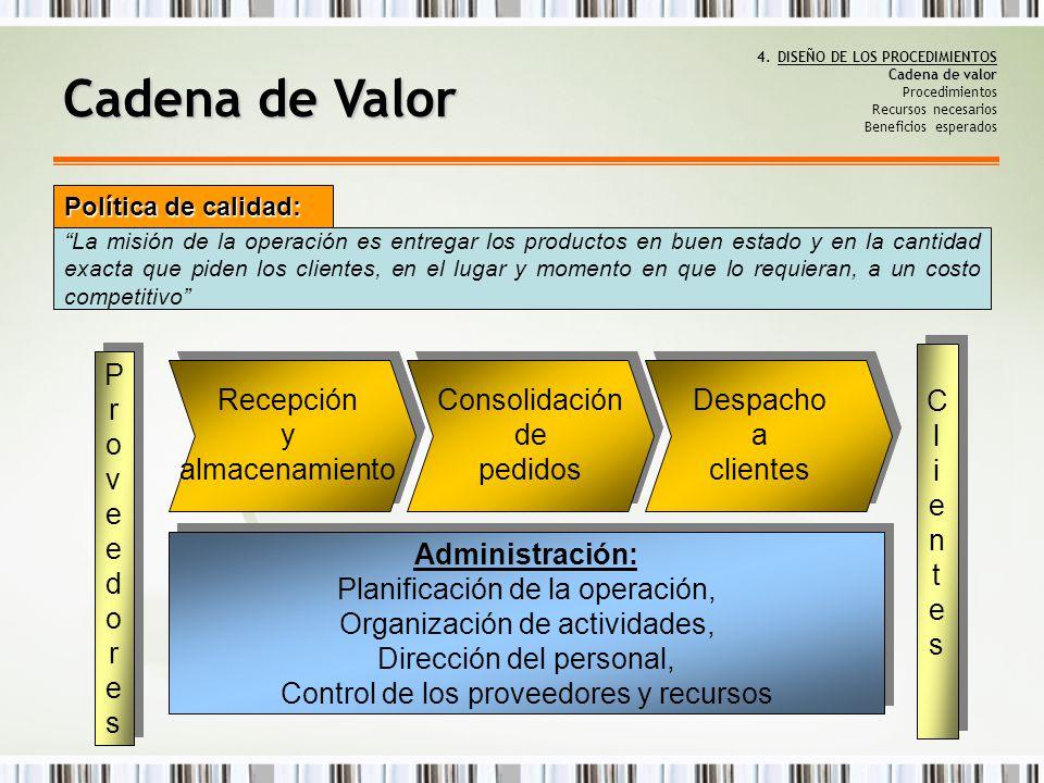 Cadena de Valor Cl i entes Proveedores Recepción y almacenamiento