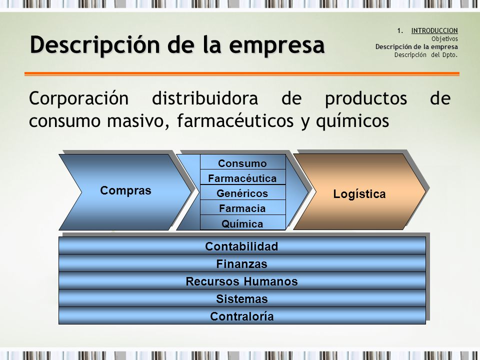 INTRODUCCION Objetivos Descripción de la empresa Descripción del Dpto.