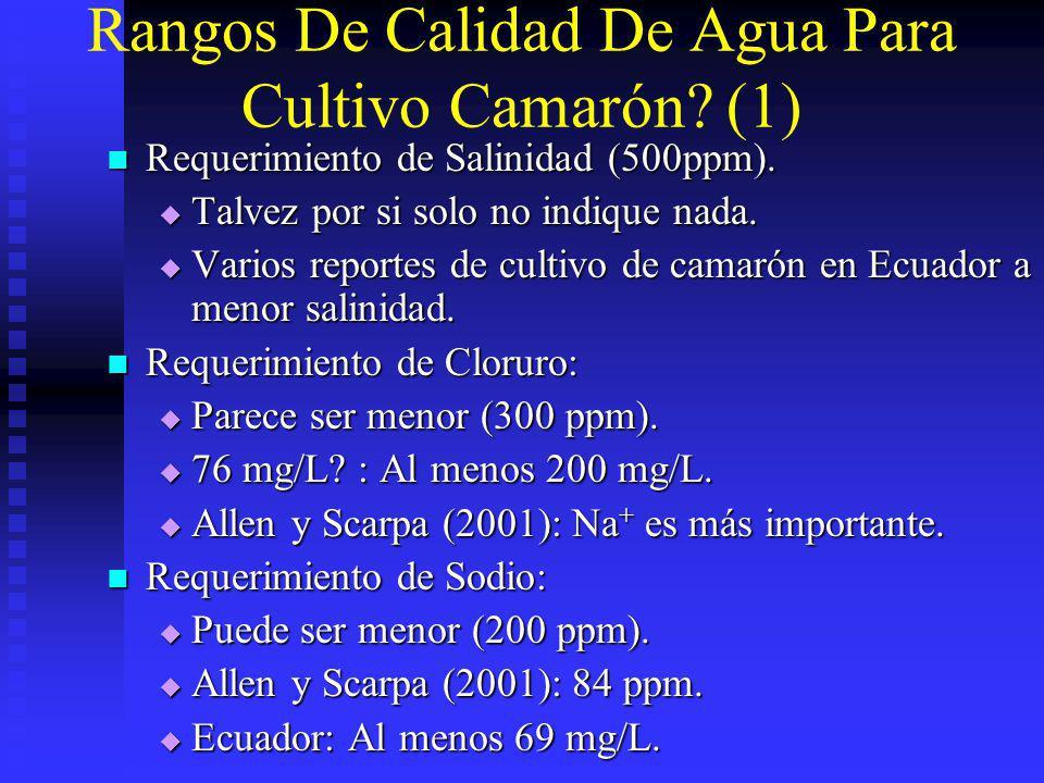 Rangos De Calidad De Agua Para Cultivo Camarón (1)