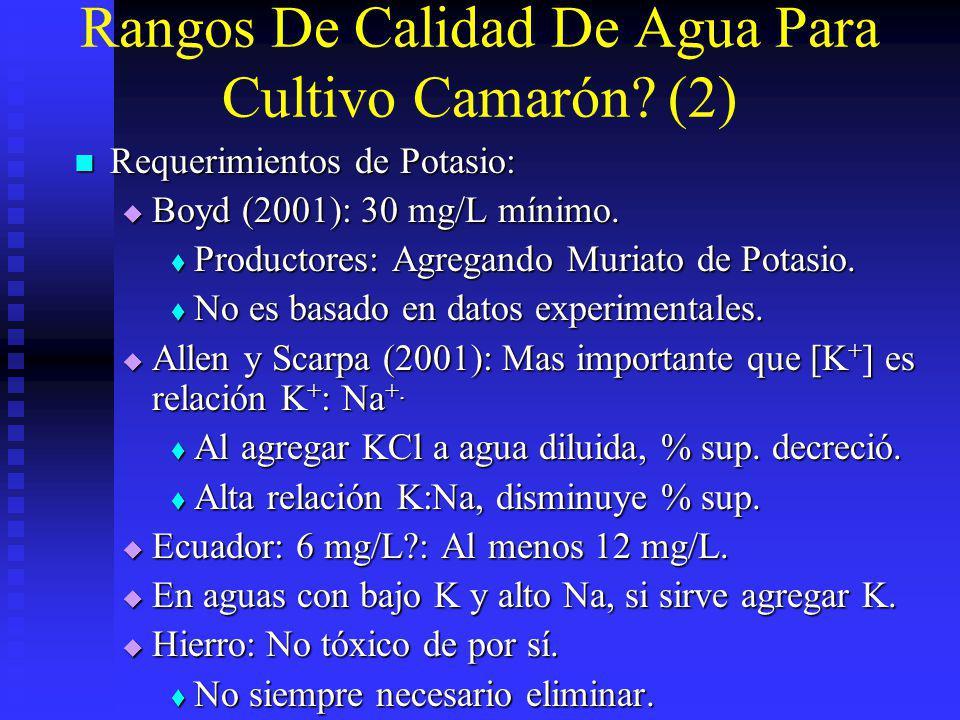 Rangos De Calidad De Agua Para Cultivo Camarón (2)