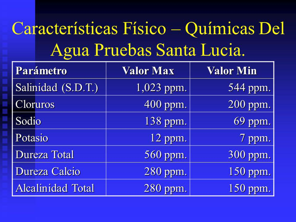 Características Físico – Químicas Del Agua Pruebas Santa Lucia.