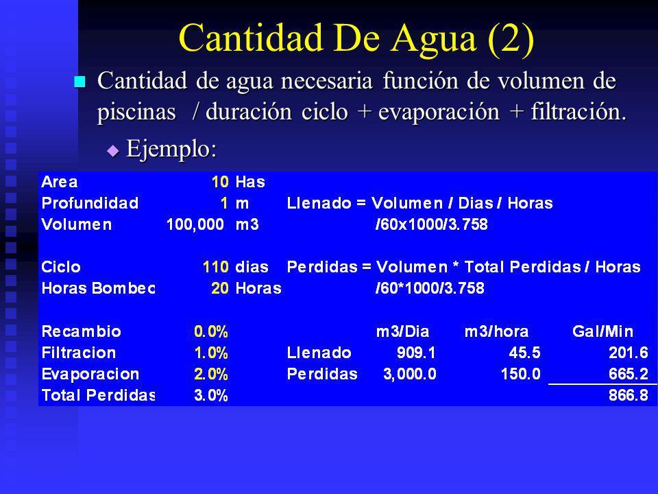 Cantidad De Agua (2) Cantidad de agua necesaria función de volumen de piscinas / duración ciclo + evaporación + filtración.