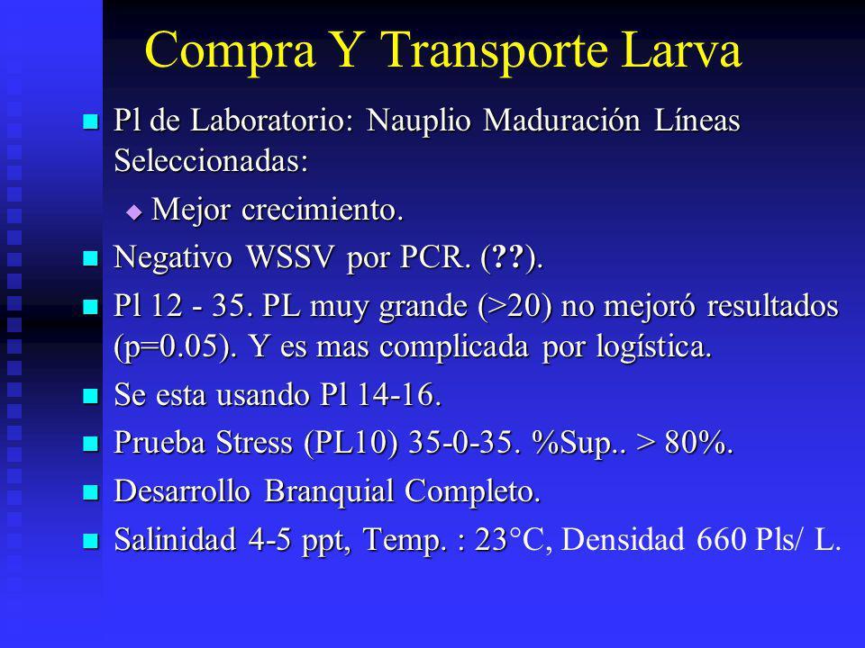 Compra Y Transporte Larva