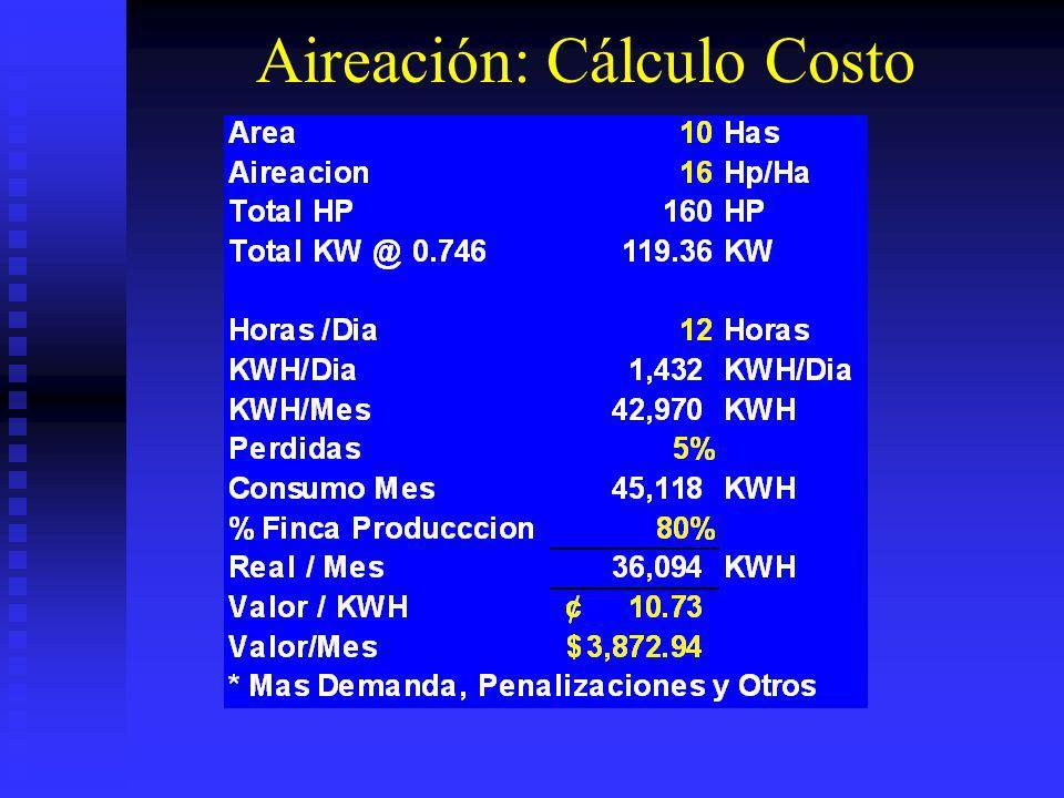 Aireación: Cálculo Costo