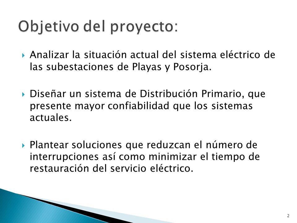 Objetivo del proyecto: