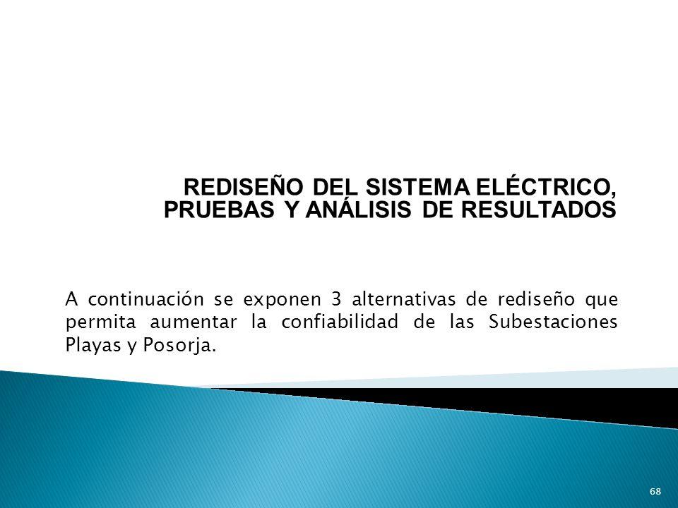 REDISEÑO DEL SISTEMA ELÉCTRICO, PRUEBAS Y ANÁLISIS DE RESULTADOS