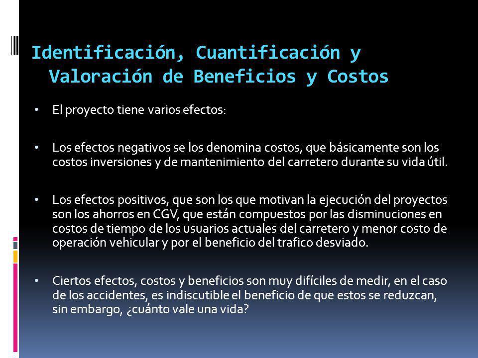 Identificación, Cuantificación y Valoración de Beneficios y Costos