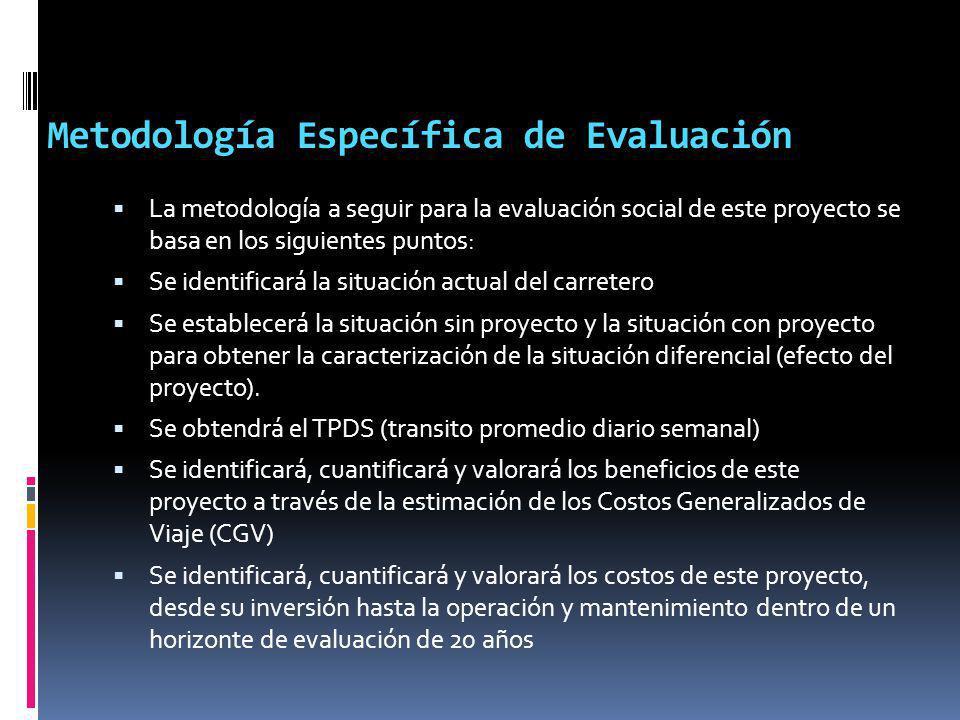 Metodología Específica de Evaluación