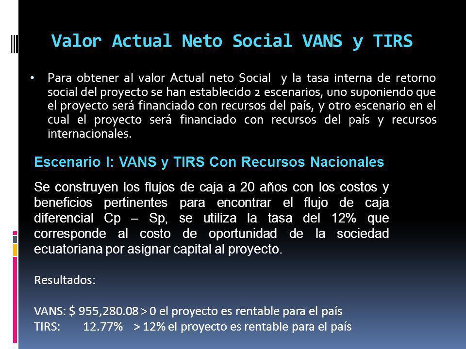 Valor Actual Neto Social VANS y TIRS
