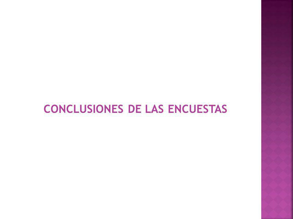 CONCLUSIONES DE LAS ENCUESTAS