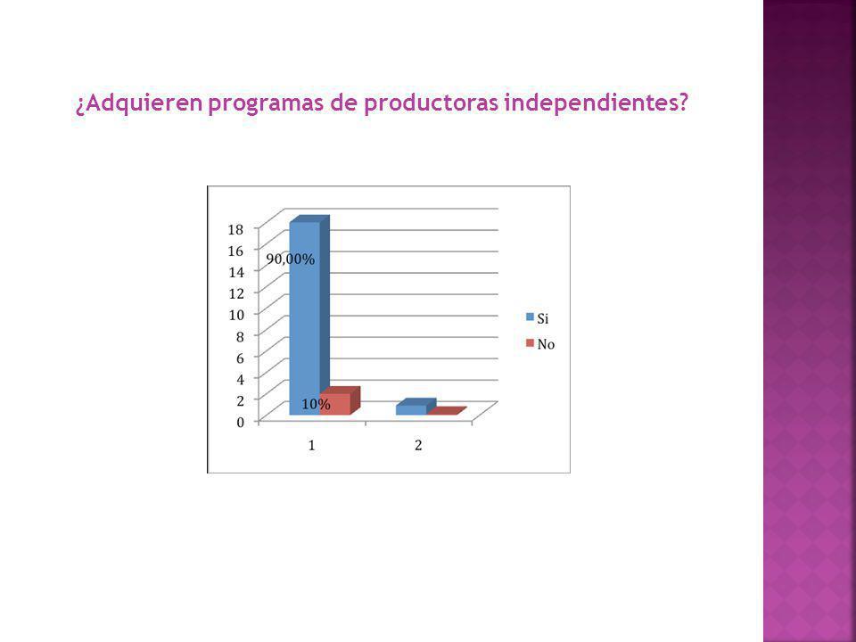 ¿Adquieren programas de productoras independientes