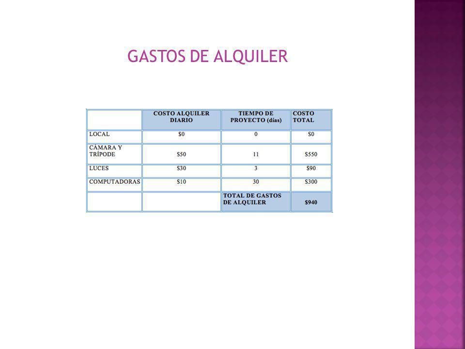 GASTOS DE ALQUILER