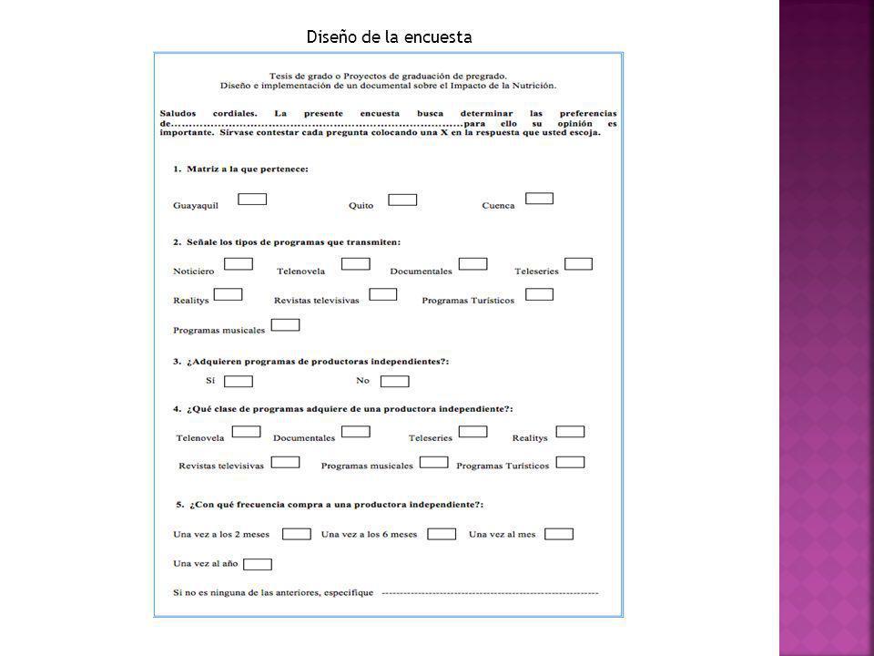Diseño de la encuesta