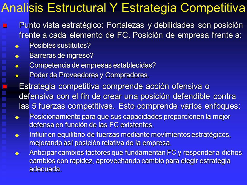 Analisis Estructural Y Estrategia Competitiva