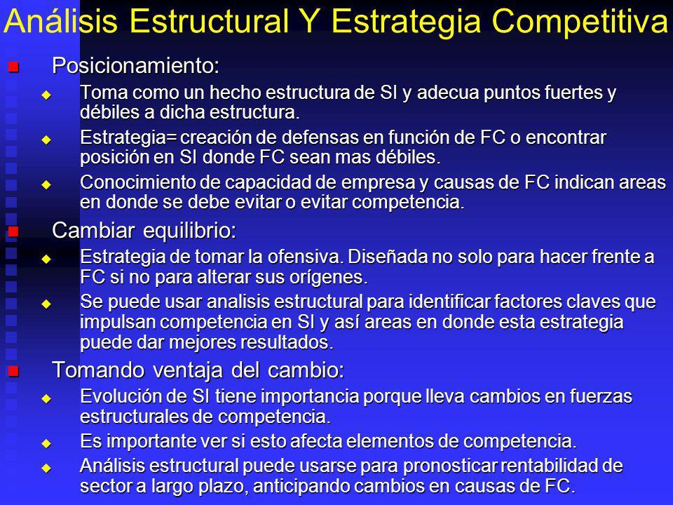 Análisis Estructural Y Estrategia Competitiva