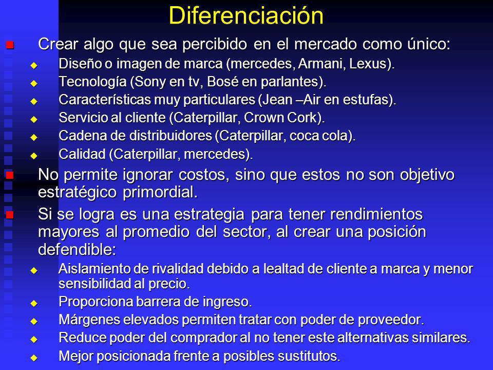 Diferenciación Crear algo que sea percibido en el mercado como único:
