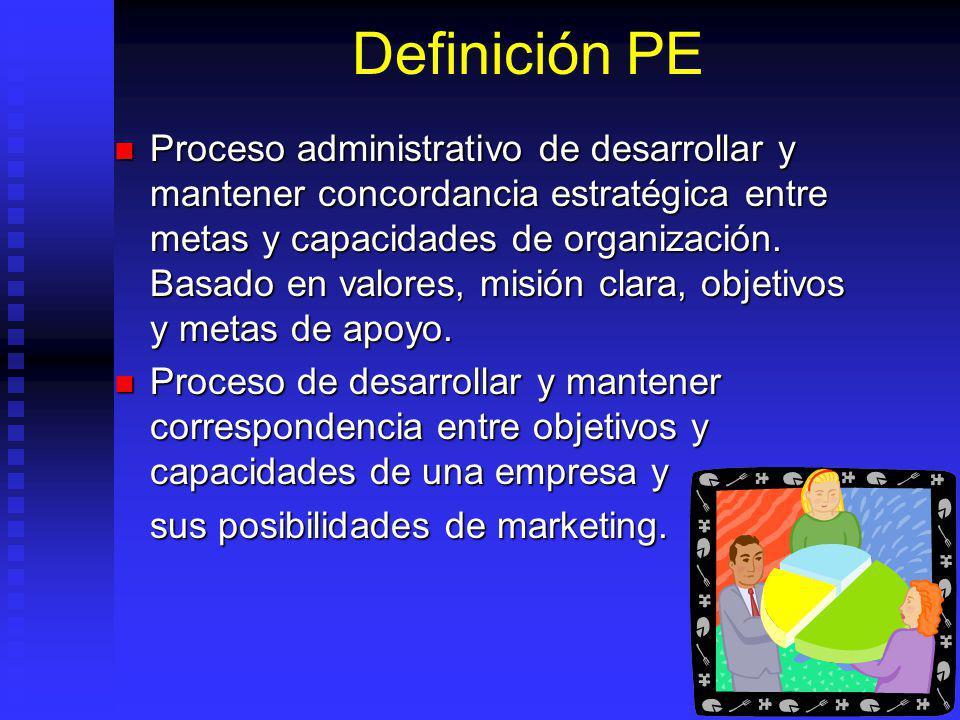 Definición PE