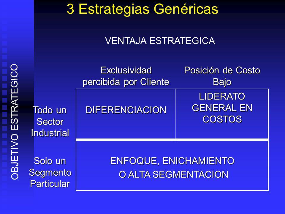 3 Estrategias Genéricas