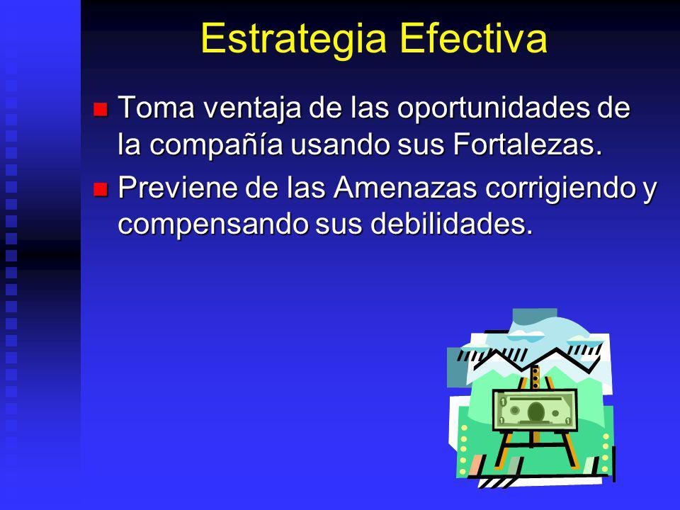 Estrategia Efectiva Toma ventaja de las oportunidades de la compañía usando sus Fortalezas.