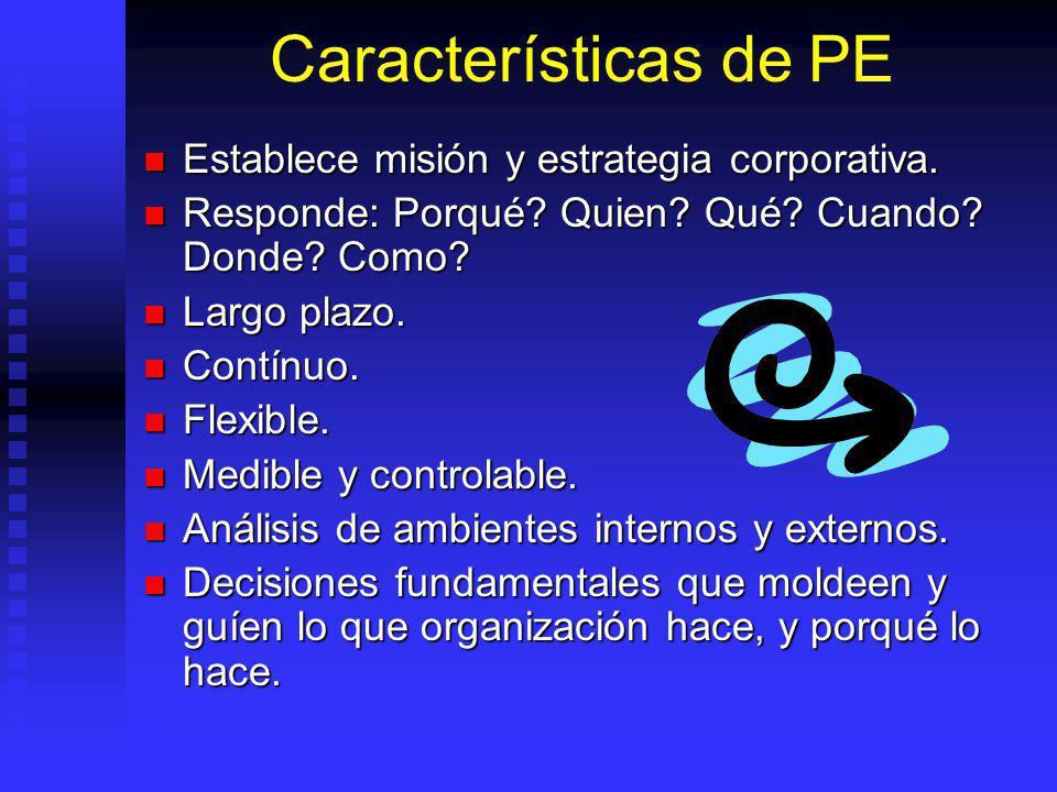 Características de PE Establece misión y estrategia corporativa.