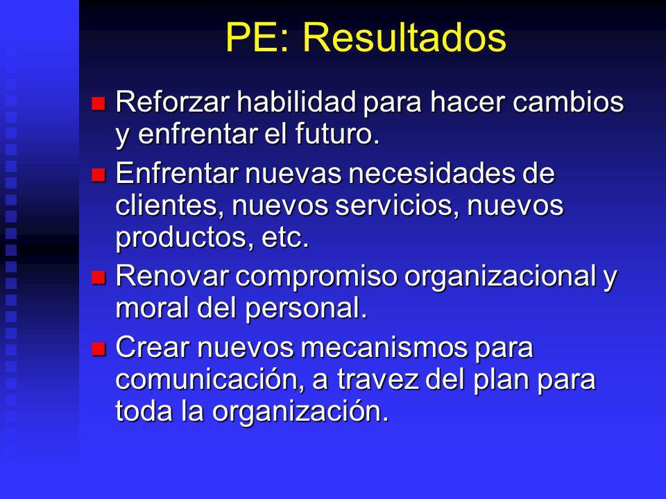 PE: Resultados Reforzar habilidad para hacer cambios y enfrentar el futuro.