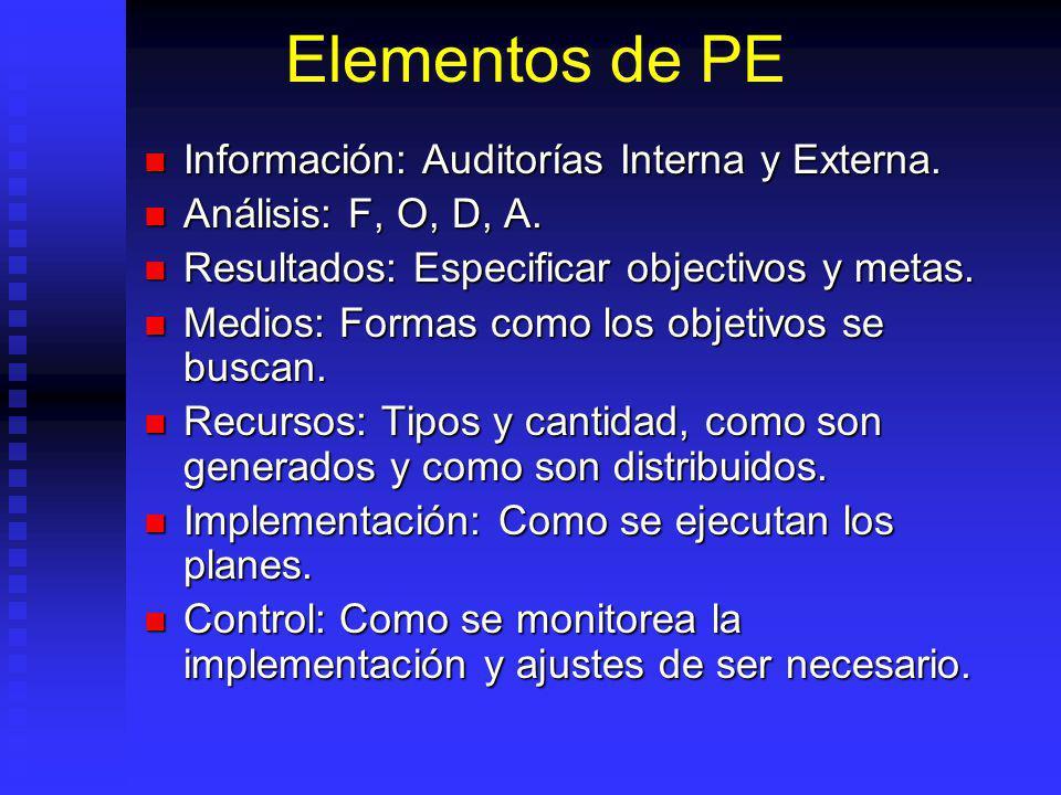 Elementos de PE Información: Auditorías Interna y Externa.