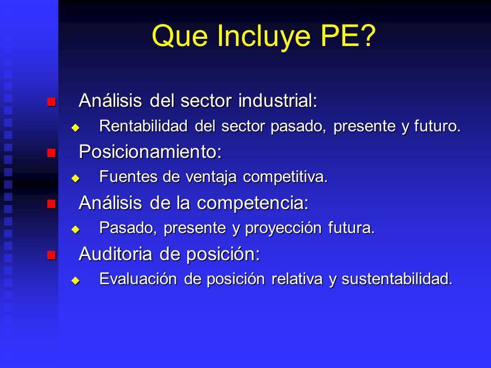 Que Incluye PE Análisis del sector industrial: Posicionamiento: