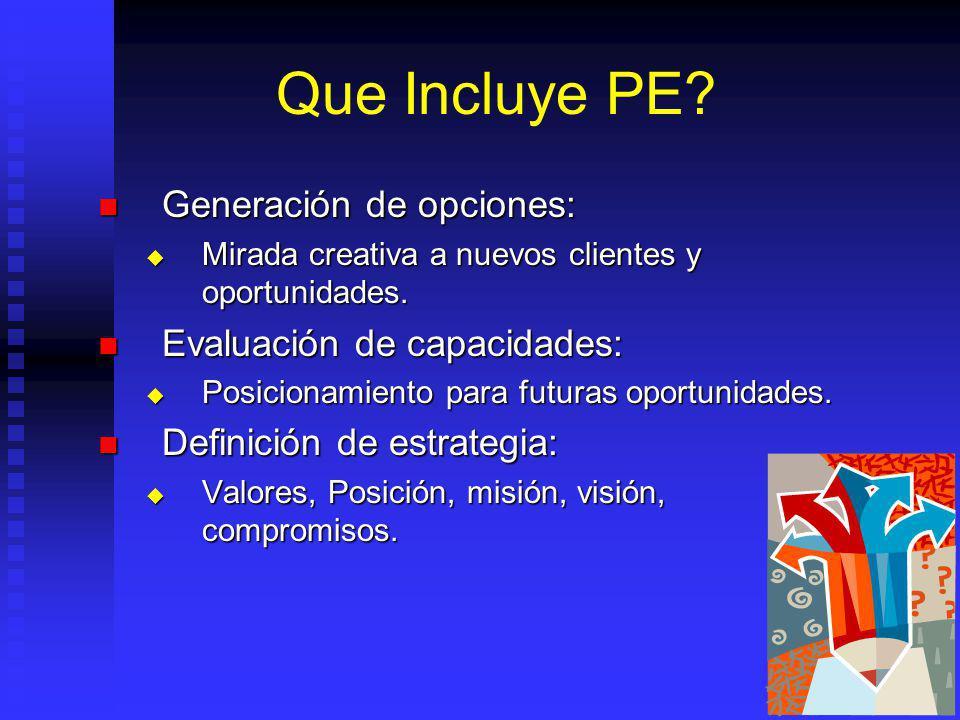 Que Incluye PE Generación de opciones: Evaluación de capacidades: