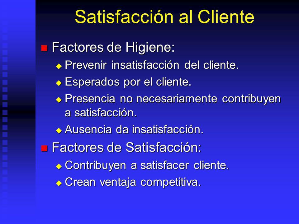 Satisfacción al Cliente