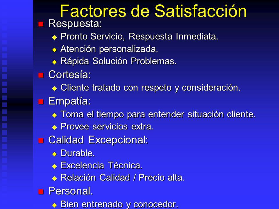 Factores de Satisfacción