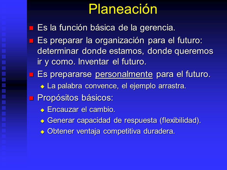 Planeación Es la función básica de la gerencia.