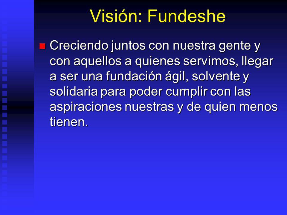 Visión: Fundeshe