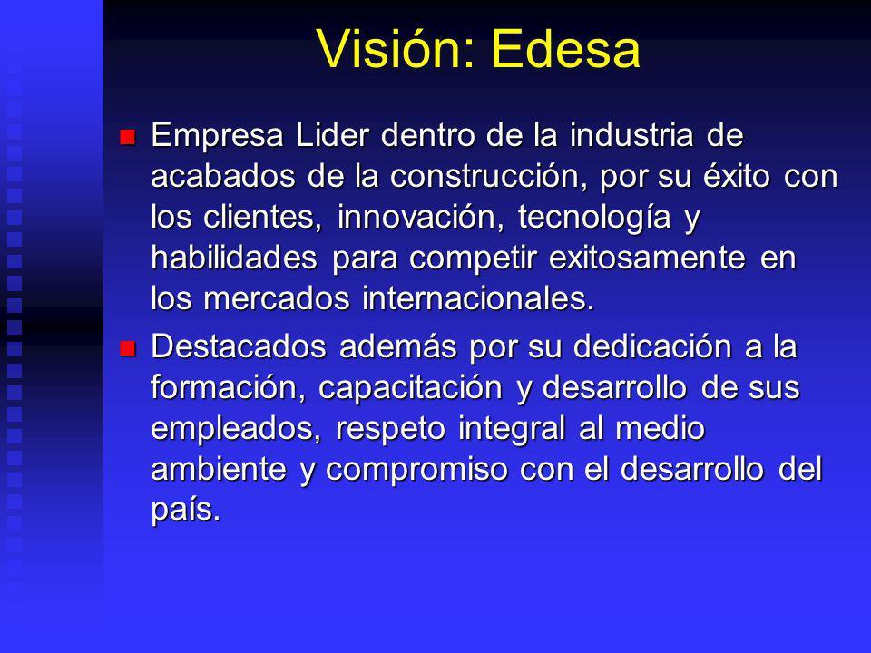 Visión: Edesa