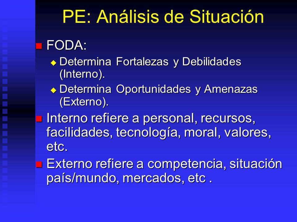 PE: Análisis de Situación
