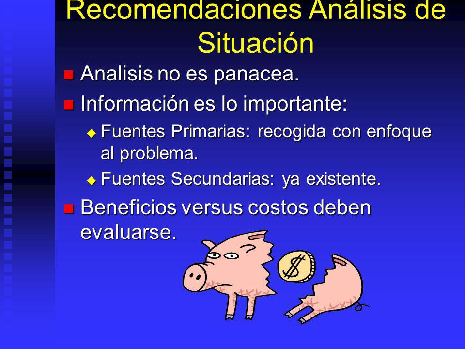 Recomendaciones Análisis de Situación