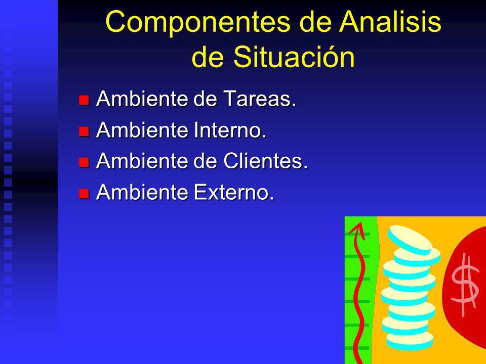 Componentes de Analisis de Situación