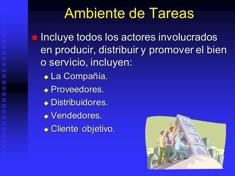 Ambiente de Tareas Incluye todos los actores involucrados en producir, distribuir y promover el bien o servicio, incluyen: