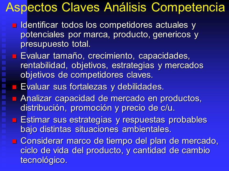 Aspectos Claves Análisis Competencia
