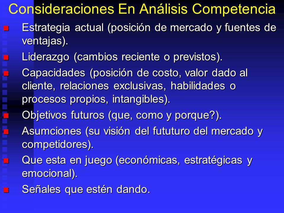 Consideraciones En Análisis Competencia