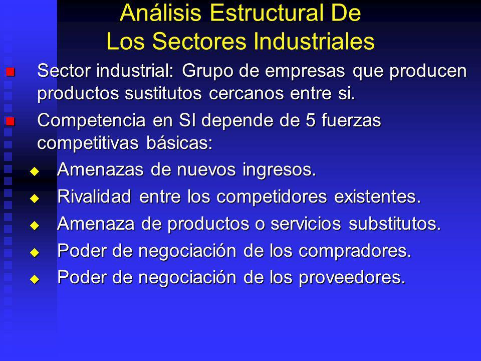 Análisis Estructural De Los Sectores Industriales