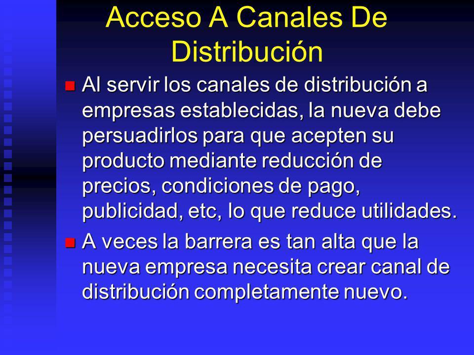 Acceso A Canales De Distribución