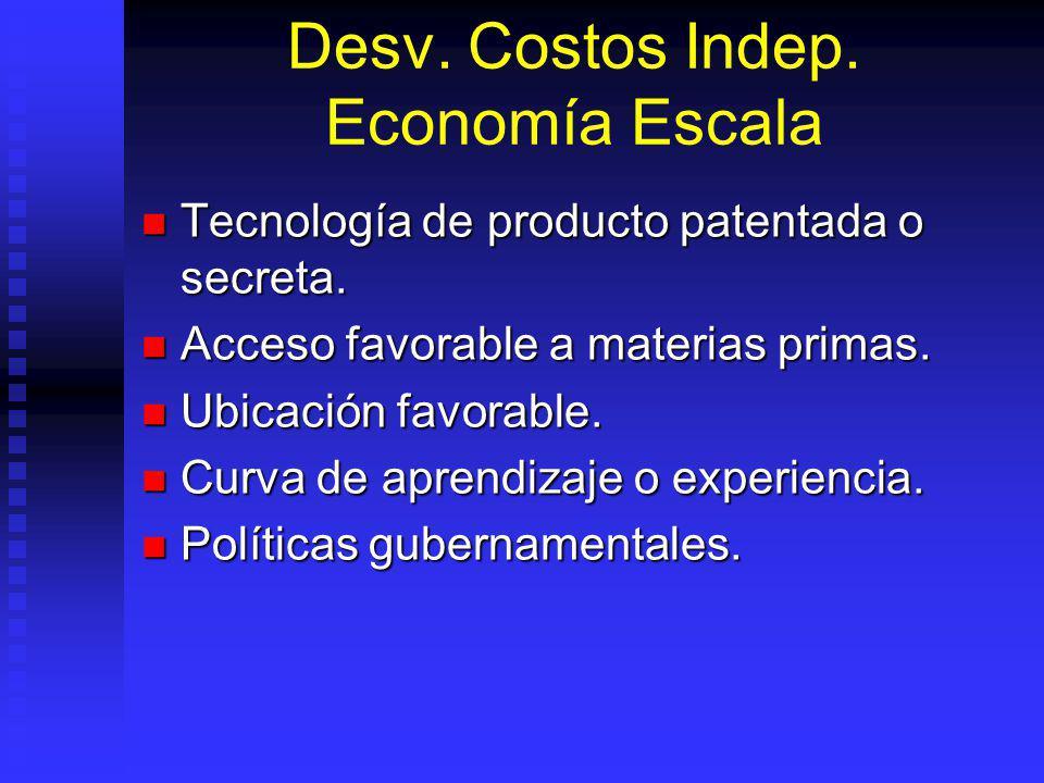 Desv. Costos Indep. Economía Escala
