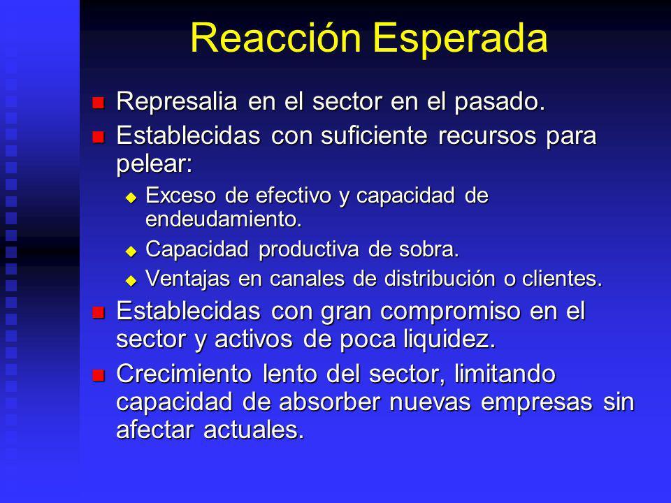 Reacción Esperada Represalia en el sector en el pasado.