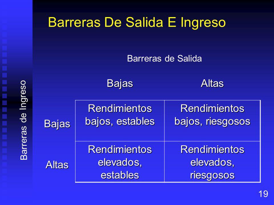 Barreras De Salida E Ingreso