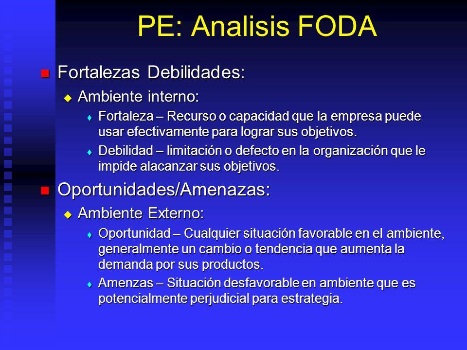 PE: Analisis FODA Fortalezas Debilidades: Oportunidades/Amenazas: