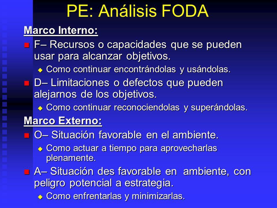 PE: Análisis FODA Marco Interno: