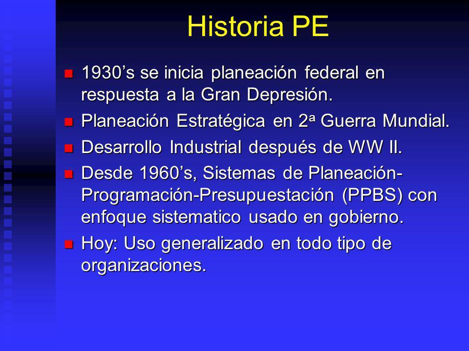 Historia PE 1930's se inicia planeación federal en respuesta a la Gran Depresión. Planeación Estratégica en 2a Guerra Mundial.