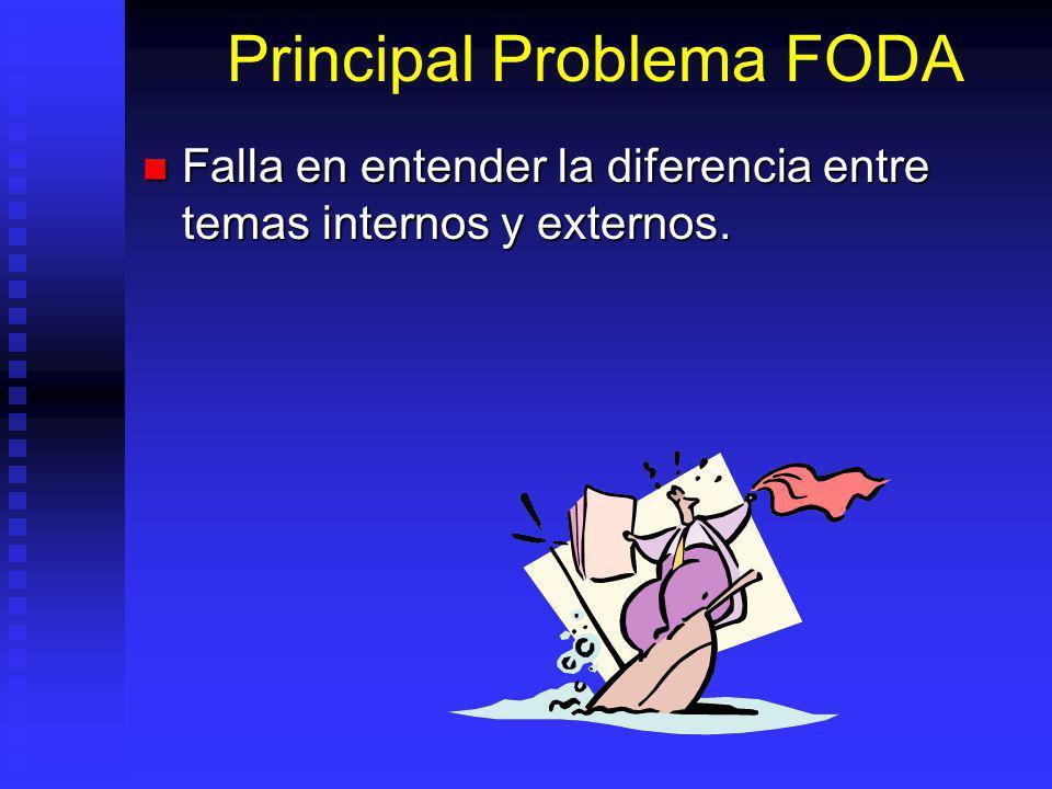 Principal Problema FODA