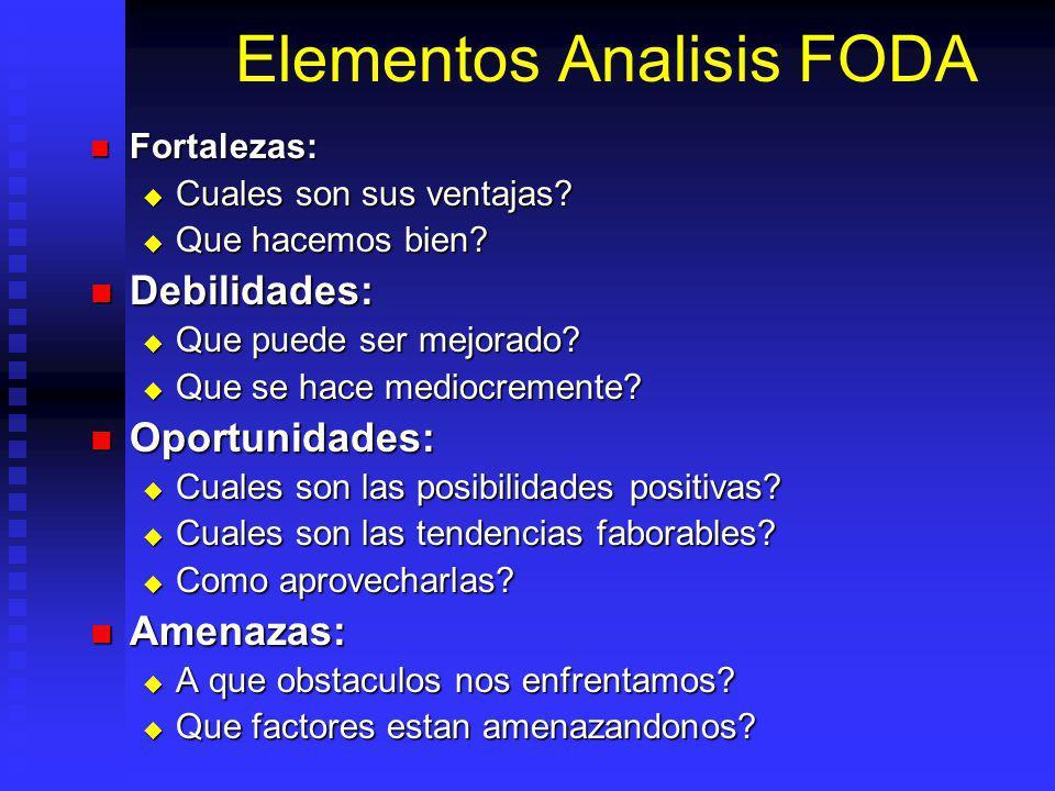 Elementos Analisis FODA