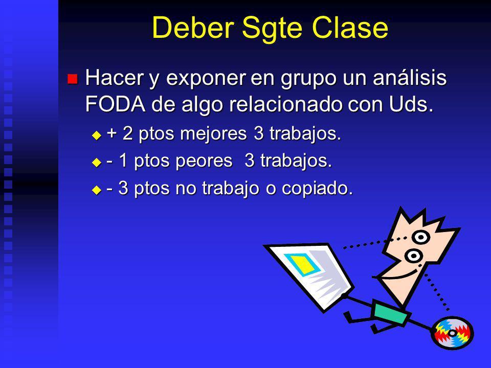 Deber Sgte Clase Hacer y exponer en grupo un análisis FODA de algo relacionado con Uds. + 2 ptos mejores 3 trabajos.